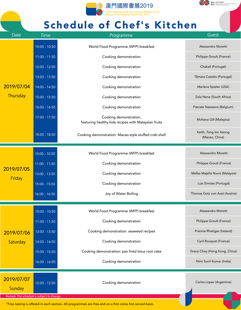 Division of Research and Publications